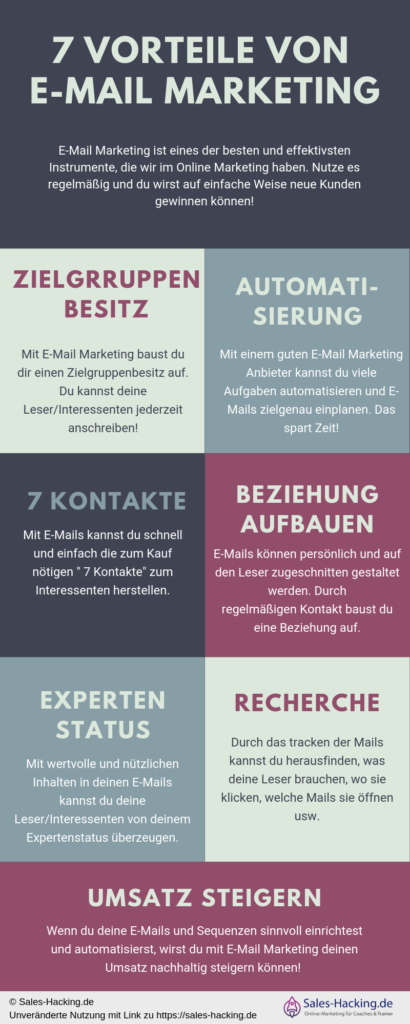 Vorteile von E-Mail Marketing - Infografik